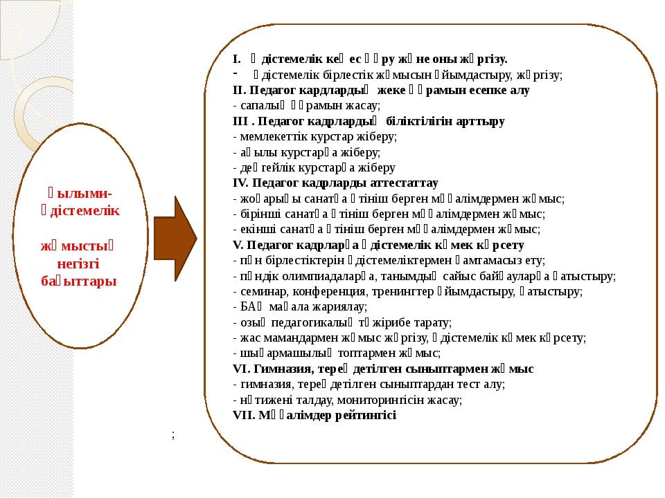 ; Ғылыми-әдістемелік жұмыстың негізгі бағыттары І. Әдістемелік кеңес құру жән...