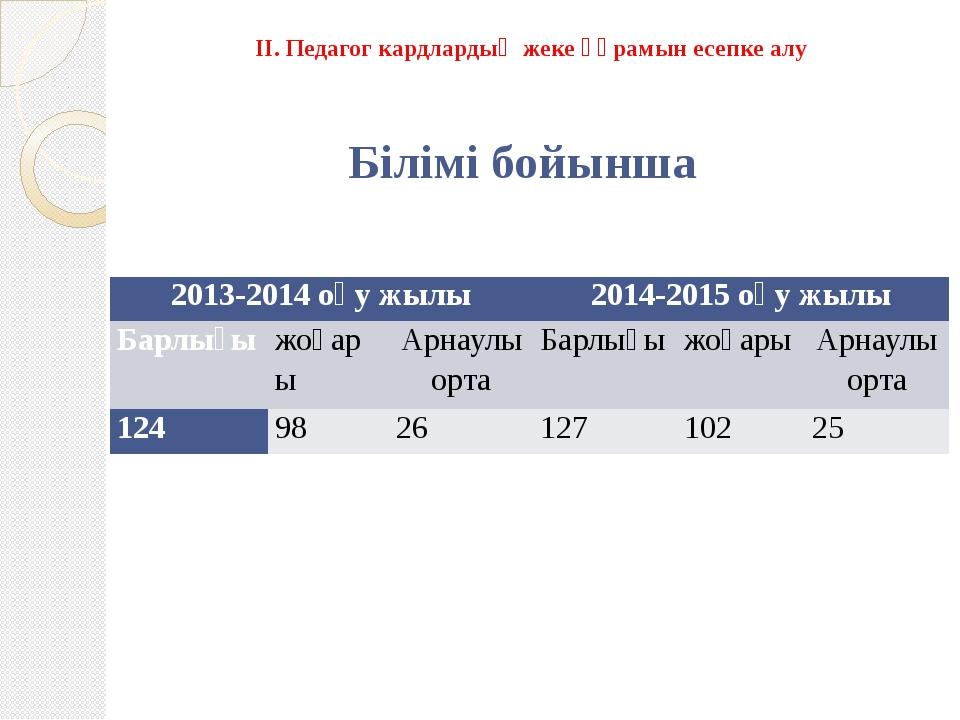 Білімі бойынша ІІ. Педагог кардлардың жеке құрамын есепке алу 2013-2014 оқу ж...