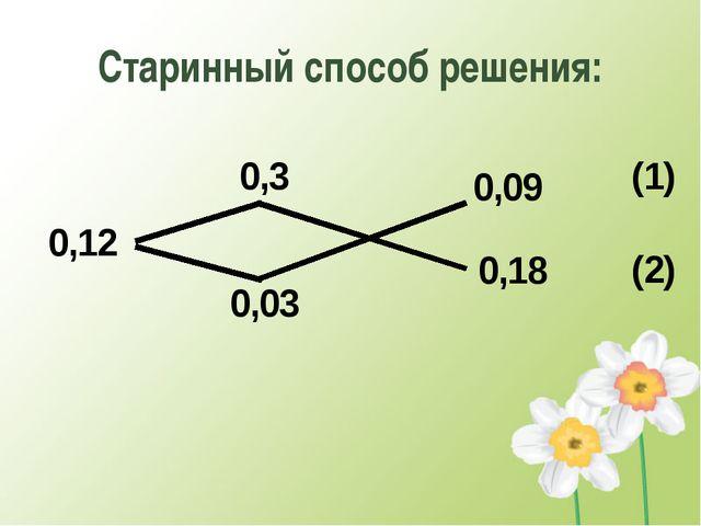 Старинный способ решения: 0,3 0,12 0,09 0,18 0,03 (1) (2)