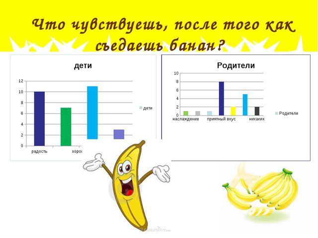 Что чувствуешь, после того как съедаешь банан?