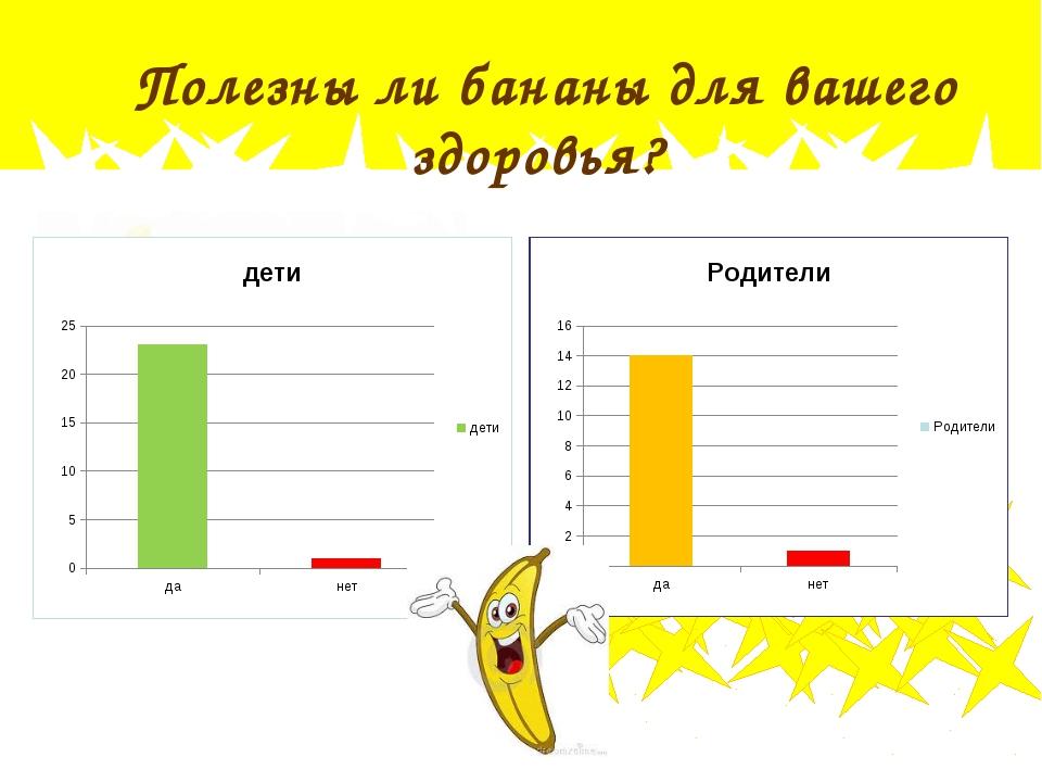мапп Полезны ли бананы для вашего здоровья?