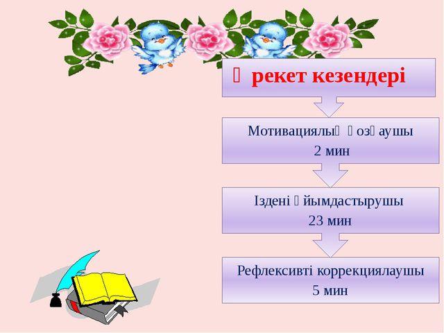 Әрекет кезендері