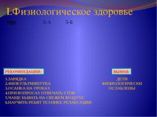 I.Физиологическое здоровье РЕКОМЕНДАЦИИ: 1.ЗАРЯДКА 2.ФИЗКУЛЬТМИНУТКА 3.ОСАНКА