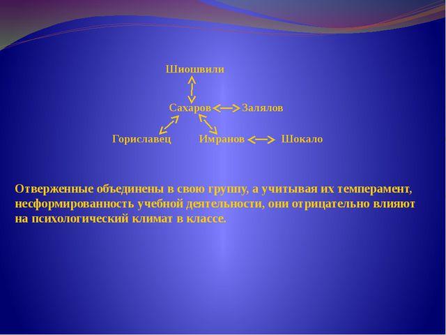 Шиошвили Сахаров Залялов Гориславец Имранов Шокало Отверженные объединены в с...