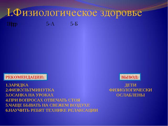 I.Физиологическое здоровье РЕКОМЕНДАЦИИ: 1.ЗАРЯДКА 2.ФИЗКУЛЬТМИНУТКА 3.ОСАНКА...
