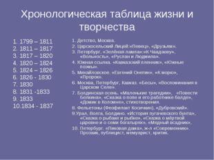 Хронологическая таблица жизни и творчества 1. 1799 – 1811 2. 1811 – 1817 3. 1