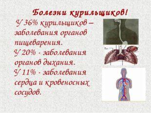 Болезни курильщиков! У 36% курильщиков – заболевания органов пищеварения. У 2