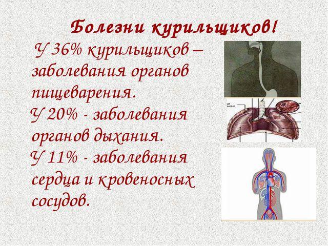 Болезни курильщиков! У 36% курильщиков – заболевания органов пищеварения. У 2...