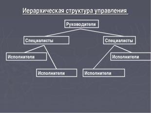 Иерархическая структура управления Руководители Специалисты Специалисты Испо