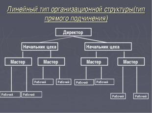 Линейный тип организационной структуры(тип прямого подчинения) Директор Начал