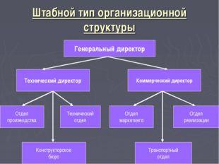 Штабной тип организационной структуры Генеральный директор Технический директ
