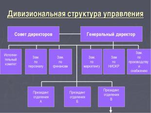 Дивизиональная структура управления Совет директоров Генеральный директор Исп