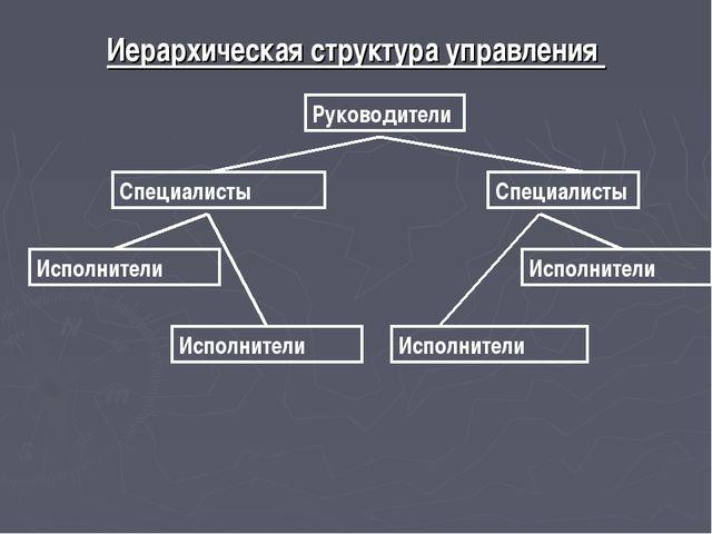Иерархическая структура управления Руководители Специалисты Специалисты Испо...