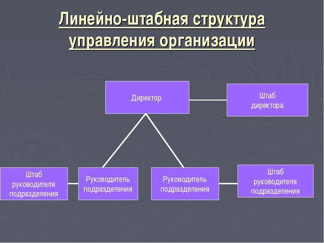 Линейно-штабная структура управления организации Директор Штаб директора Штаб...