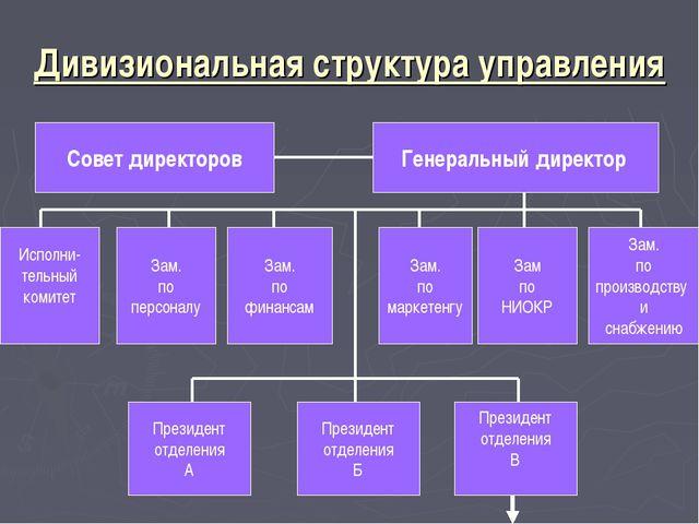 Дивизиональная структура управления Совет директоров Генеральный директор Исп...