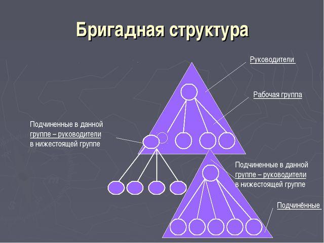 Бригадная структура Руководители Рабочая группа Подчиненные в данной группе –...