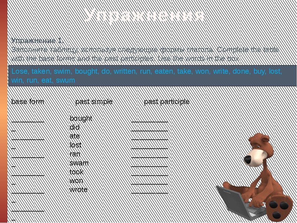 Упражнения Упражнение 1. Заполните таблицу, используя следующие формы глагол...