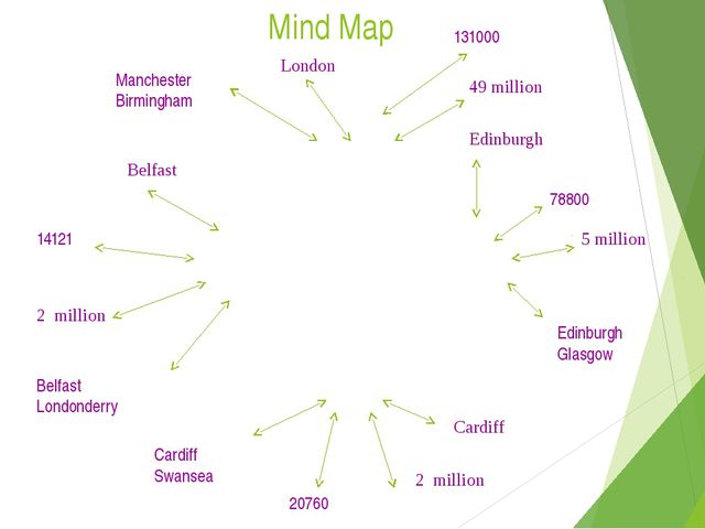 London Manchester Birmingham 5 million Belfast 14121 131000 49 million 2 mill...