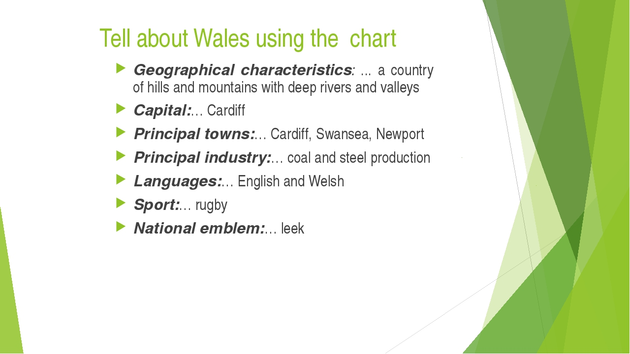 Tell about Wales using the chart Geographical characteristics: ... a country...