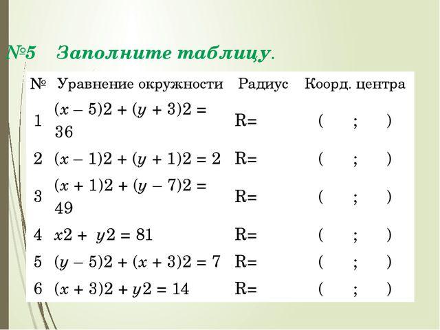 №5 Заполните таблицу. № Уравнение окружности Радиус Коорд.центра 1 (х– 5)2+(...