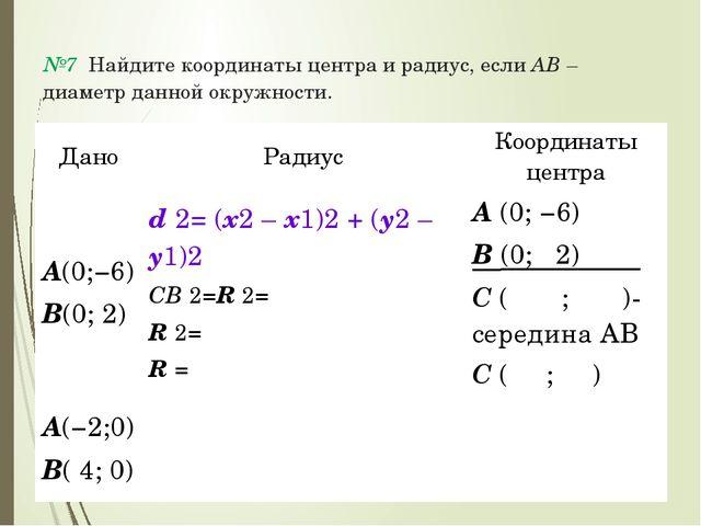 №7 Найдите координаты центра и радиус, если АВ – диаметр данной окружности....