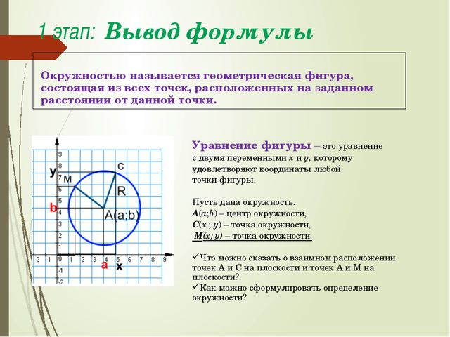 1 этап: Вывод формулы Уравнение фигуры – это уравнение с двумя переменными х...
