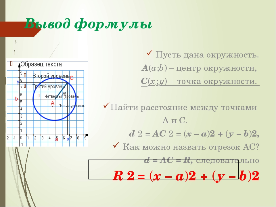 Вывод формулы Пусть дана окружность. А(а;b) – центр окружности, С(х ; у) – то...