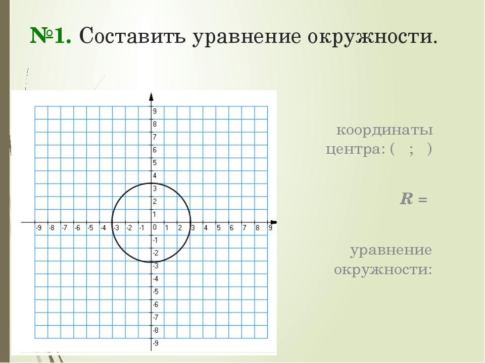 №1. Составить уравнение окружности. координаты центра: ( ; ) R = уравнение ок...