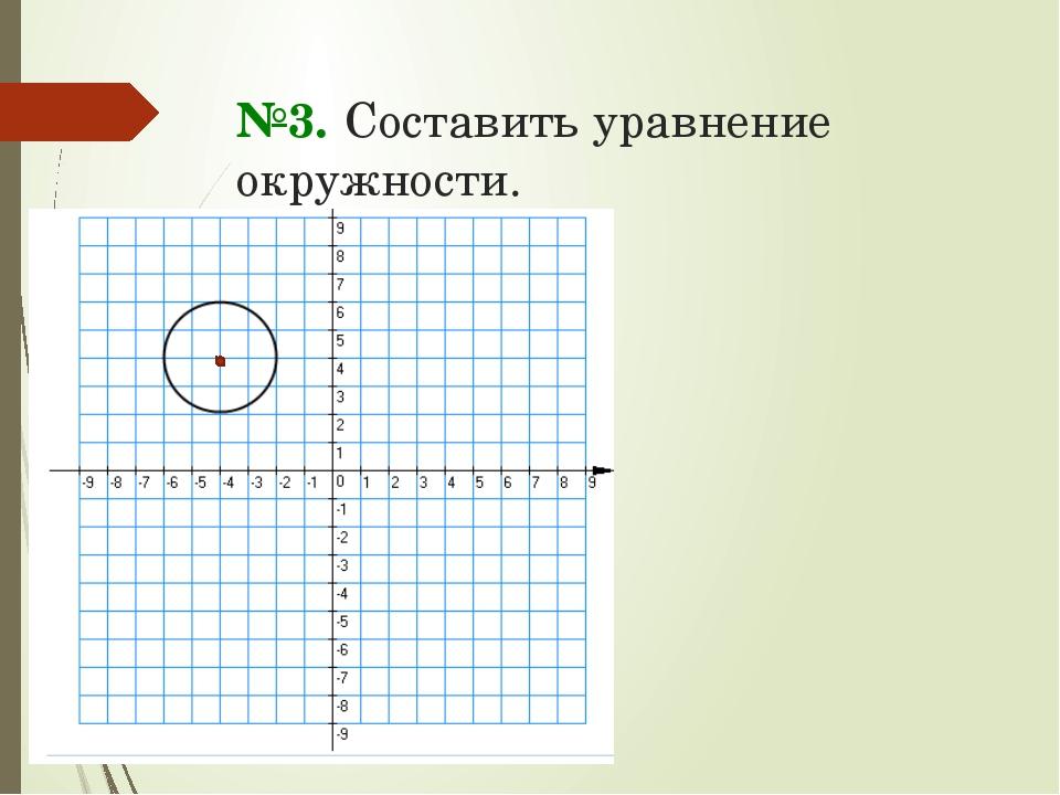 №3. Составить уравнение окружности.