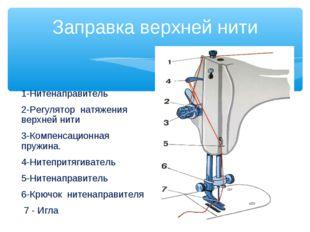 Заправка верхней нити 1-Нитенаправитель 2-Регулятор натяжения верхней нити 3-