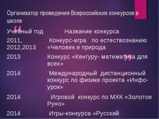 Организатор проведения Всероссийских конкурсов в школе Учебный год  Название