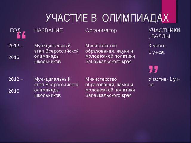 УЧАСТИЕ В ОЛИМПИАДАХ ГОД НАЗВАНИЕОрганизатор УЧАСТНИКИ , БАЛЛЫ 2012 – 201...
