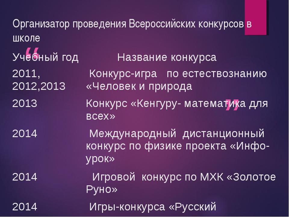 Организатор проведения Всероссийских конкурсов в школе Учебный год  Название...