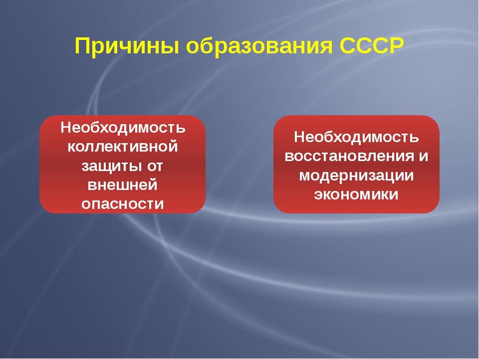 Причины образования СССР Необходимость коллективной защиты от внешней опаснос...