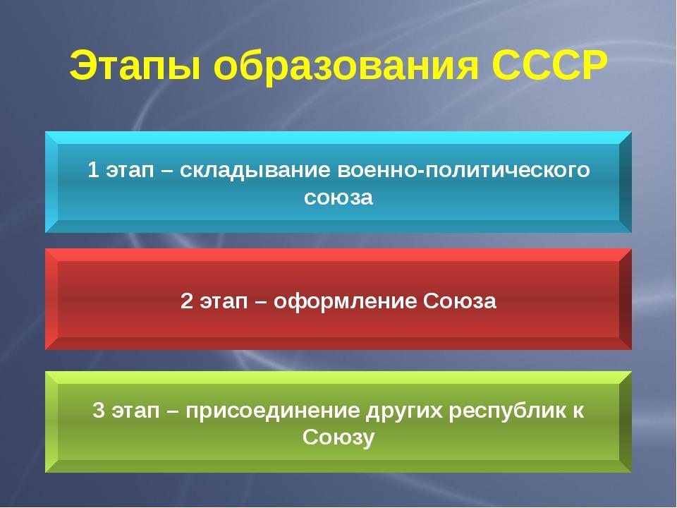 Этапы образования СССР 1 этап – складывание военно-политического союза 2 этап...