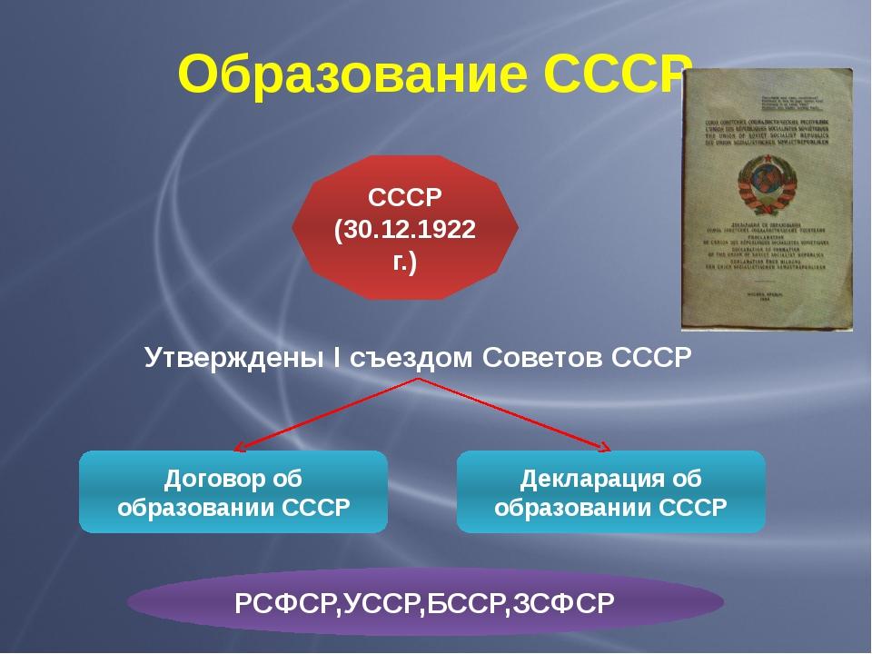 Образование СССР СССР (30.12.1922 г.) Утверждены I съездом Советов СССР Догов...