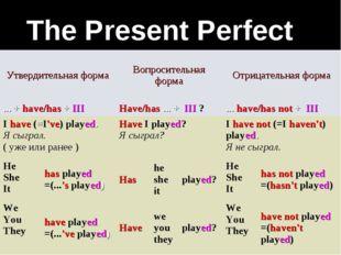The Present Perfect  Утвердительная формаВопросительная формаОтрицательная