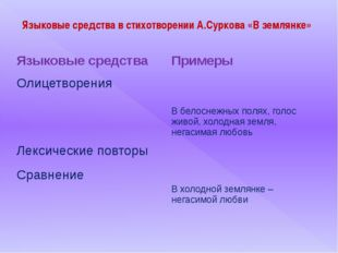 Языковые средства в стихотворении А.Суркова «В землянке» Языковые средства Пр