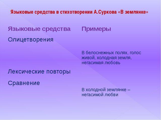 Языковые средства в стихотворении А.Суркова «В землянке» Языковые средства Пр...