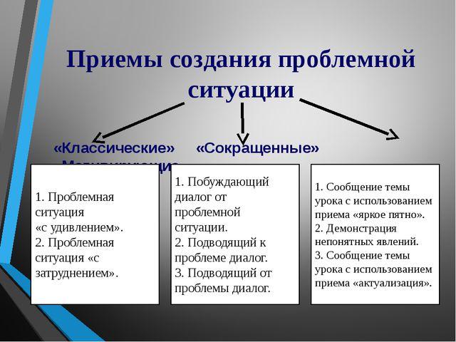 Приемы создания проблемной ситуации «Классические» «Сокращенные» «Мотивирующи...