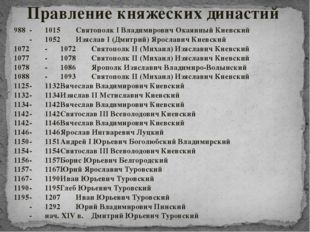 Правление княжеских династий 988-1015Святополк I Владимирович Окаянный Кие