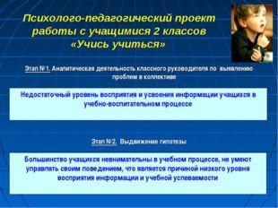 Психолого-педагогический проект работы с учащимися 2 классов «Учись учиться»