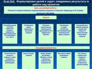 Этап №5. Формулировка целей и задач; ожидаемые результаты в работе над проект