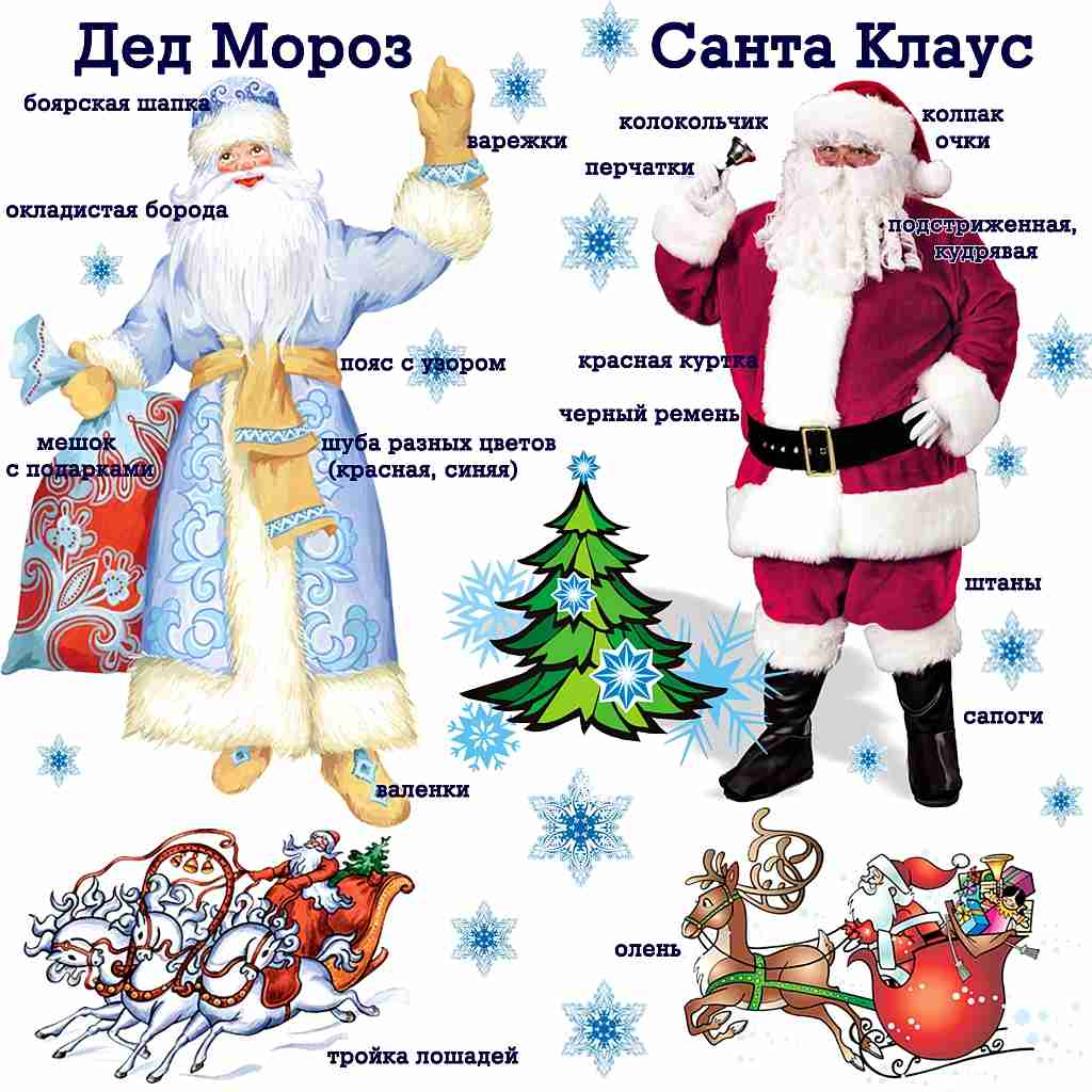 F:\все материалы для защиты 1 категории Настя\Работа с родителями\Классный час Сказочное рождество\санта клаус и дед мороз.jpg