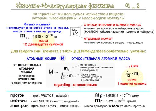 http://school.xvatit.com/images/6/60/Himr8_5_4.jpg