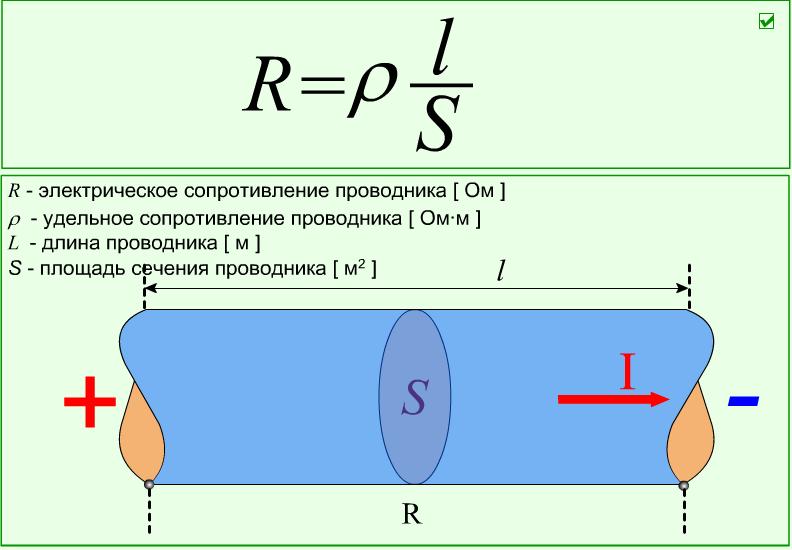 http://900igr.net/datai/fizika/Elektricheskoe-soprotivlenie-provodnika/0013-009-Formula-dlja-vychislenija-soprotivlenija-provodnika.png