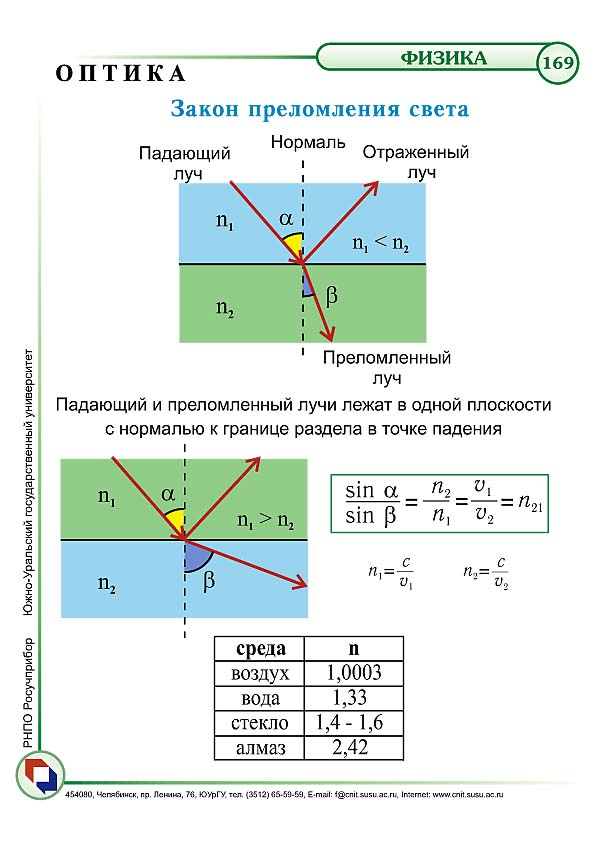 http://en.edu.ru/publications/general/p0169.jpg