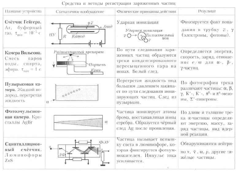 http://fiz.1september.ru/2005/06/4-4.jpg