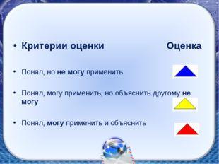 Критерии оценки Оценка Понял, но не могу применить Понял, могу применить, но