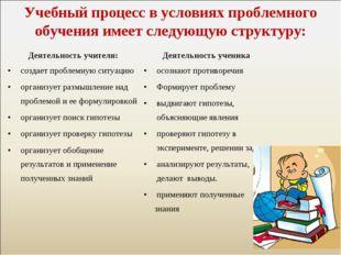 Учебный процесс в условиях проблемного обучения имеет следующую структуру: Де